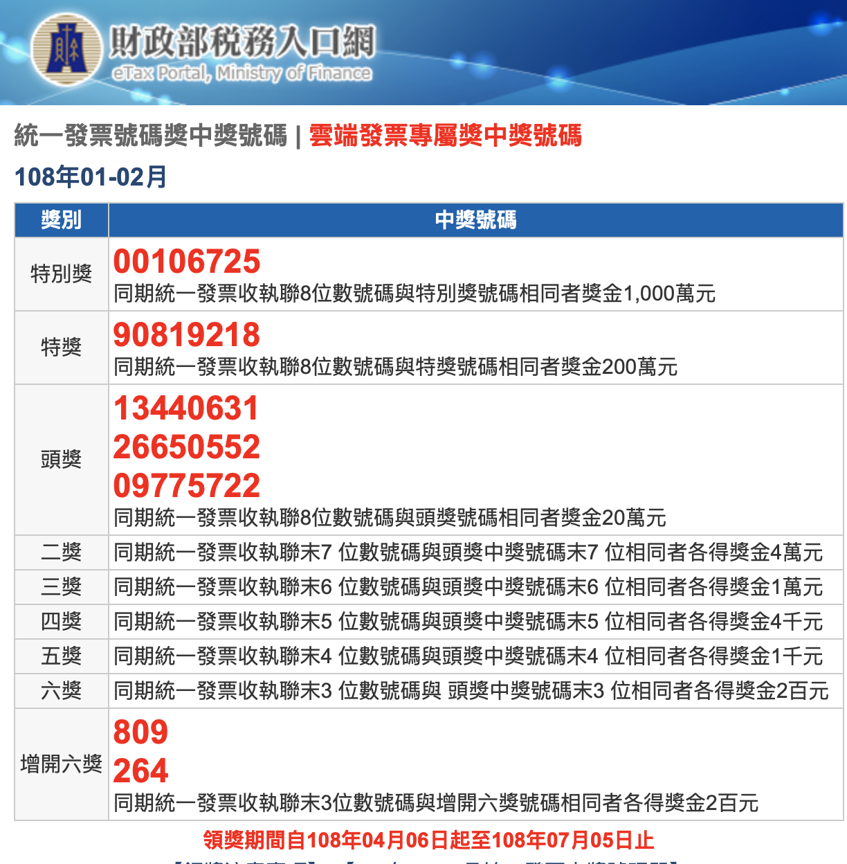 統一發票中獎號碼108年01-02月